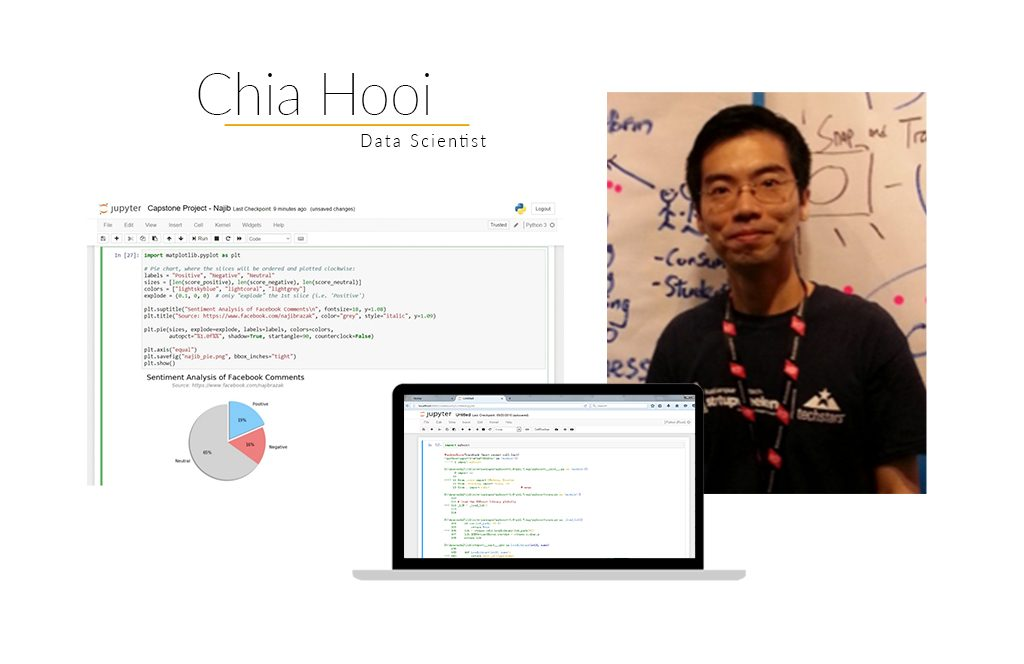 Lead Stories: Chia Hooi The Aspiring Data Scientist