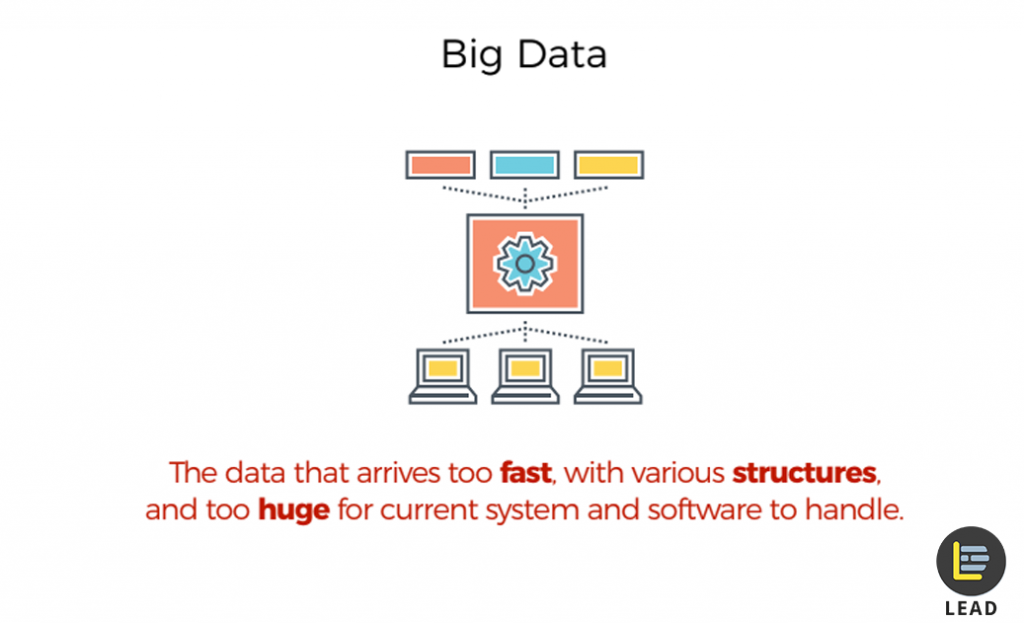 what-is-big-data