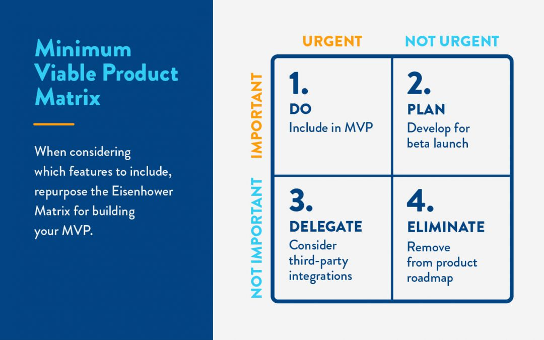 Build Your Minimum Viable Product (MVP) with The 'Eisenhower Matrix'